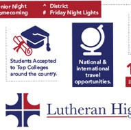 Lutheran High North